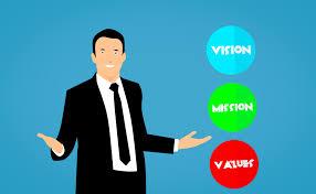 Spiritualité éthique et entreprise